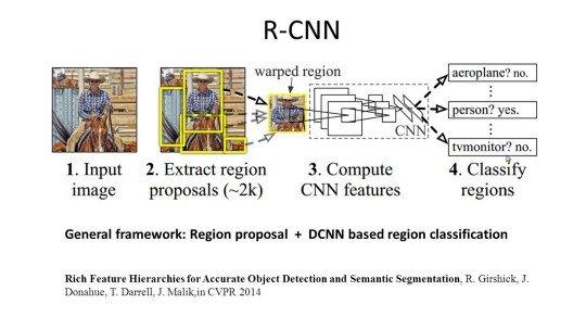 Region based semantic segmentation