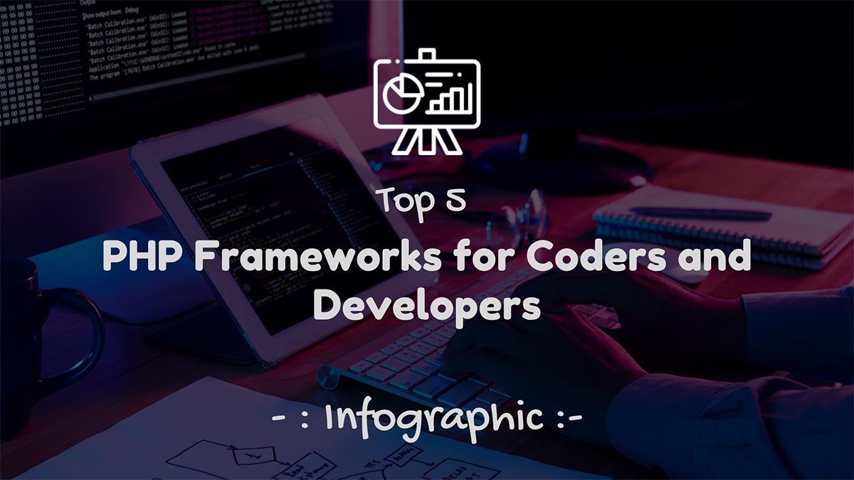 Top 5 PHP Frameworks for Coders and Programmers Infographic
