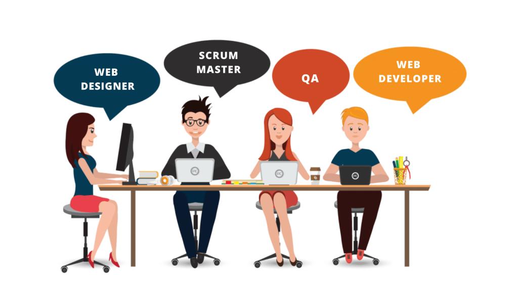 Website Development Team