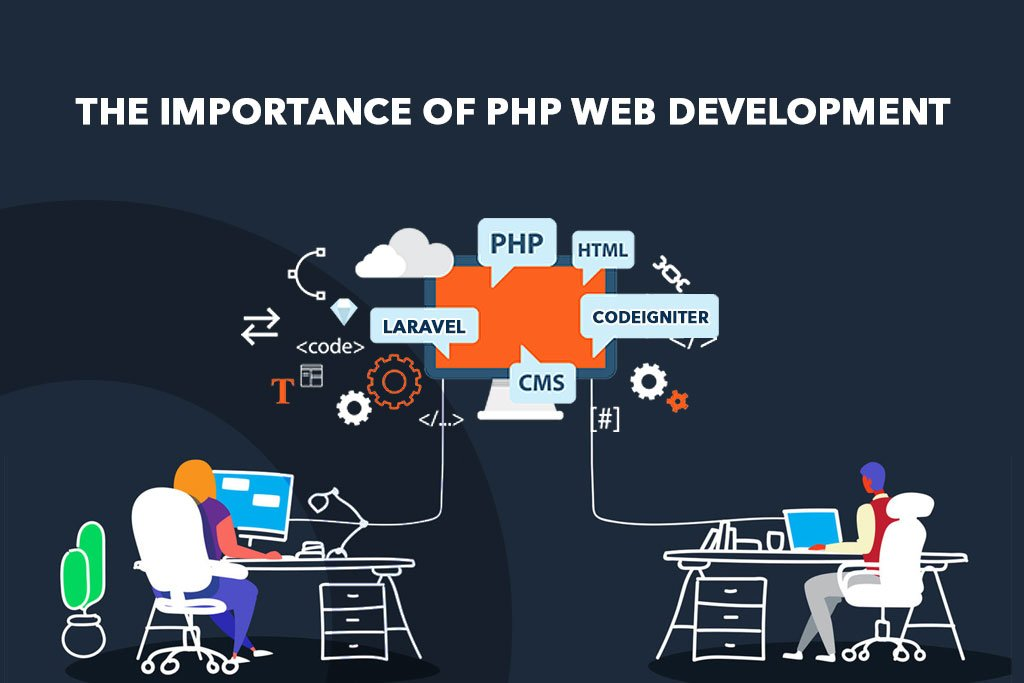 The Importance of PHP Web Development