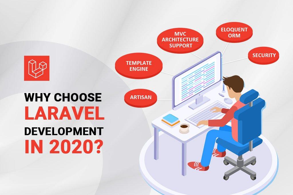Why-Choose-Laravel-Development-in-20202