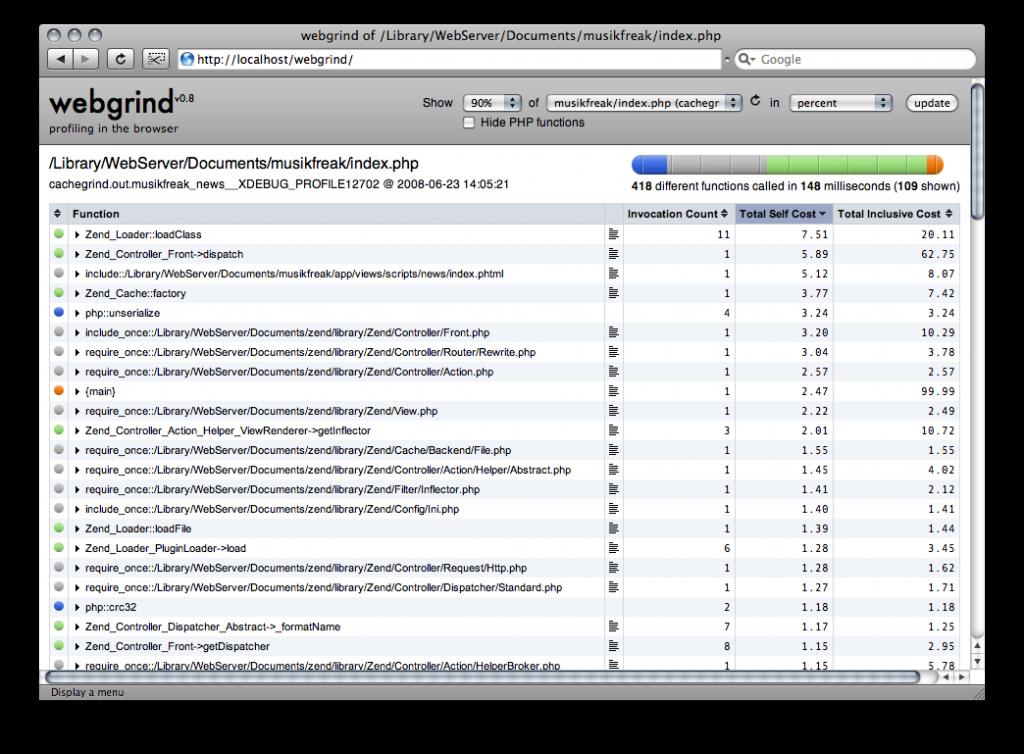 Webgrind PHP Tool